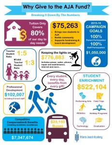 2015-16-infographic